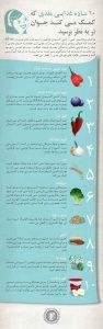 ۱۰ ماده غذایی مغذی که کمک میکند جوان تر به نظر برسید