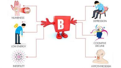 تصویر از علائم کمبود ویتامین ب (B)