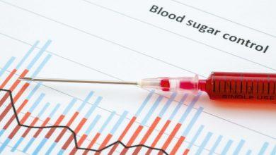 آزمایشات A1Cبرای کنترل سطح قند خون و تشخیص پیشدیابت و دیابت استفاده میشوند. افراد مبتلا به دیابت باید حداقل دو بار در سال و گاهی چندین بار آزمایش A1C دهند.