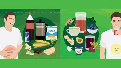 تصویر از رژیم غذایی گاستریت: چه چیزی بخوریم و از خوردن چه چیزی پرهیز کنیم؟